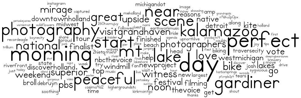 Wordle Visual